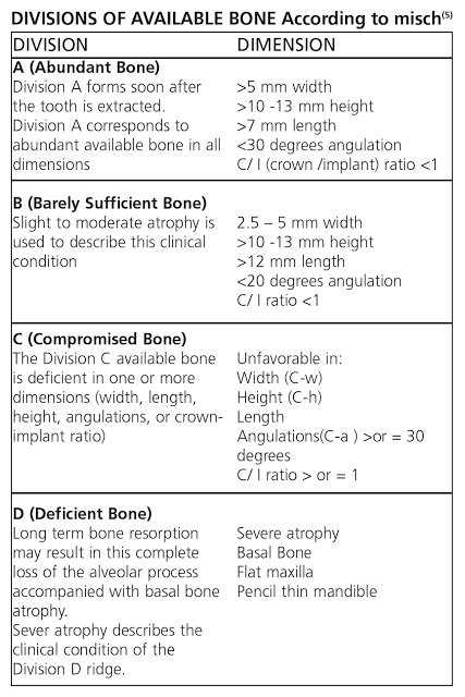 Unilateral subperiosteal implant - Insufficient bone - Bone impression