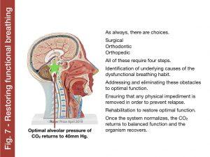 Restoring functional breathing